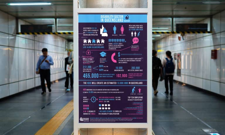 workability infographic in subway station